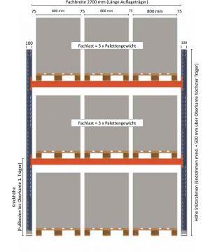Palettenregal 5885 x 3600 x 7 (Höhe x Trägerlänge x Trägerpaare)